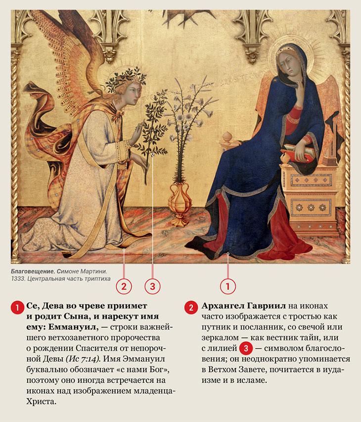 Суть праздника Благовещение Пресвятой Богородицы