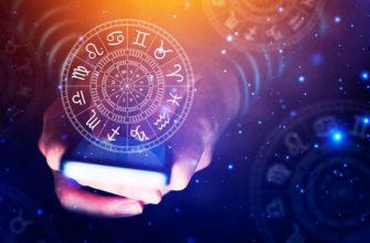 Восточный гороскоп Знаков Зодиака по годам рождения