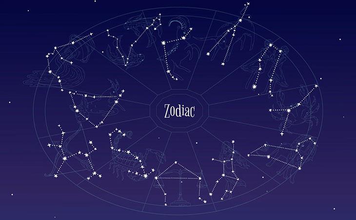 Знаки зодиака - почему в таком порядке?